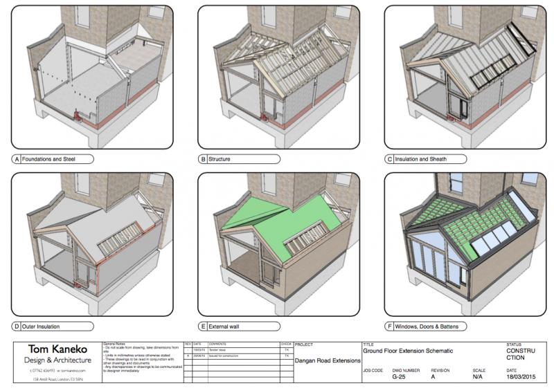 Fases de Projetos Arquitetônicos com SketchUp - Telhados