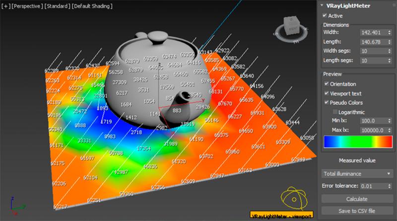 análise de iluminação no V-Ray Next