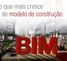 Você está preparado para o mercado de Softwares BIM?